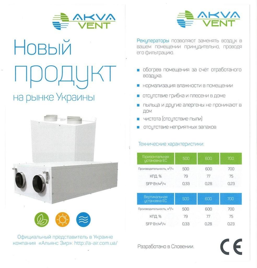 aqwa-dock