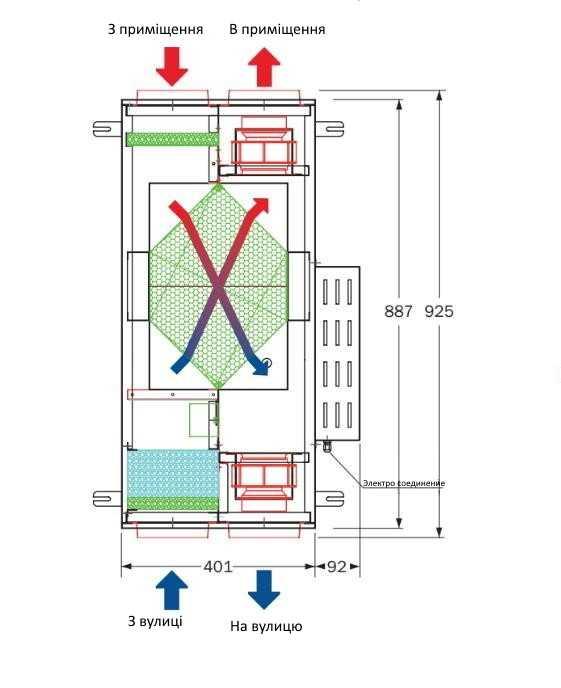 Принцип роботи рекуператора в припливно-витяжних установках